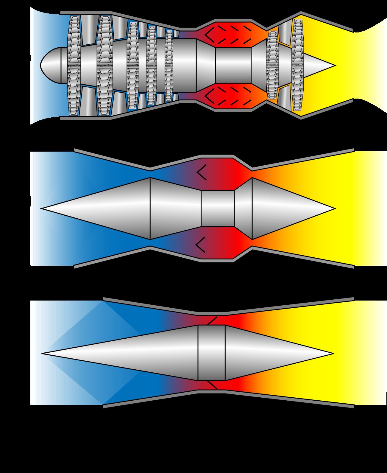 scramjet
