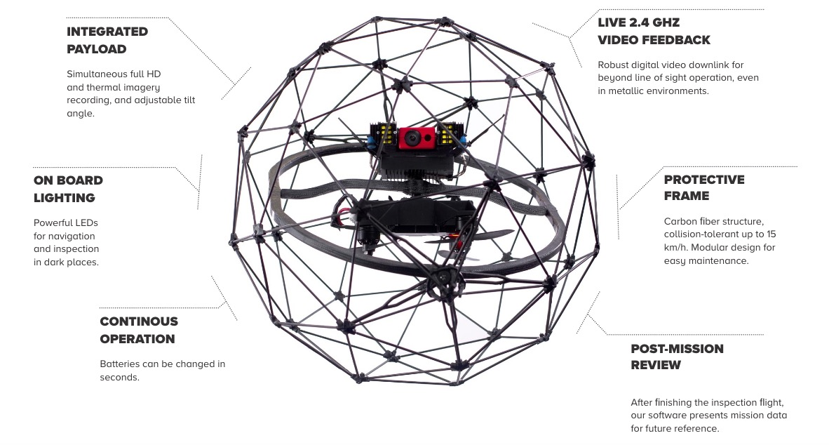 collision drone