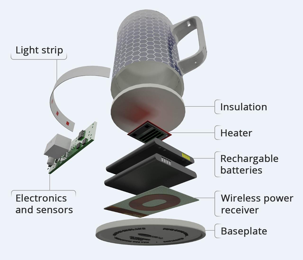 glowstone-heated-smart-mug-fine-bone-china-exploded-labeled