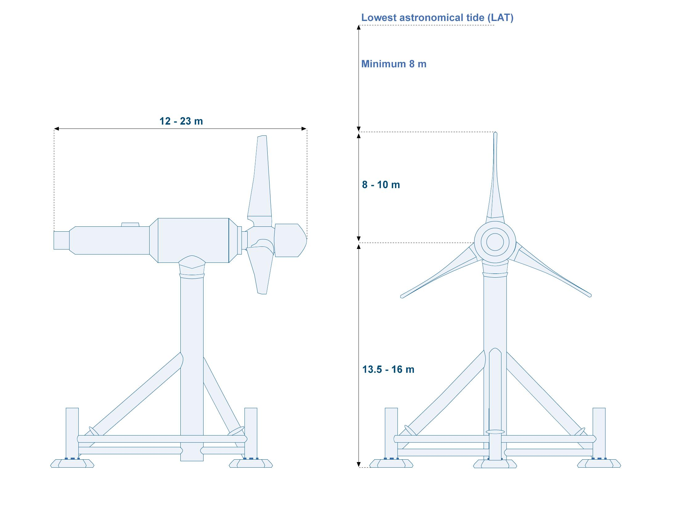 scotland-meygen-turbine_schematic
