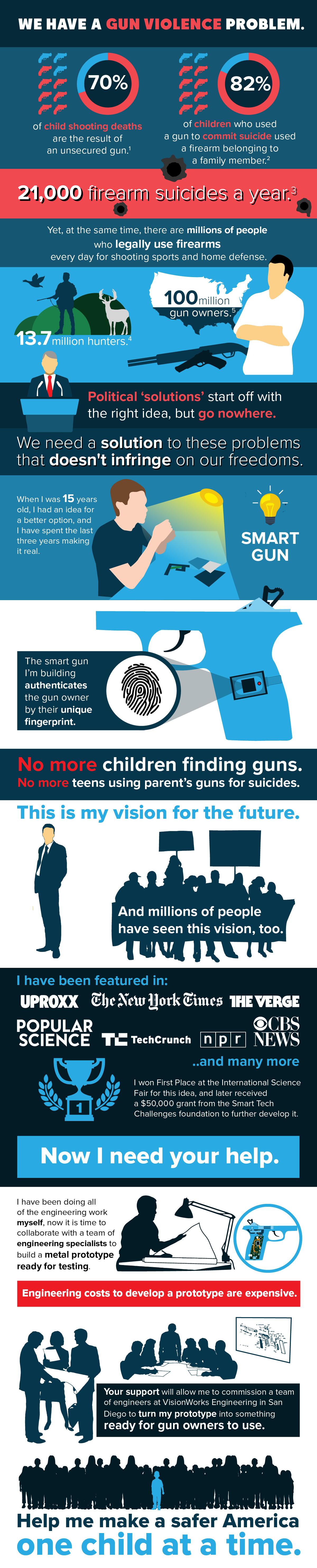 Smart-Gun-Infographic