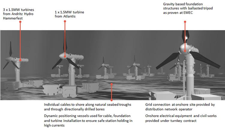 meygen-turbine