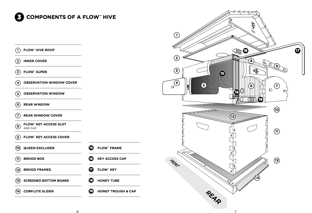 components-of-a-flow