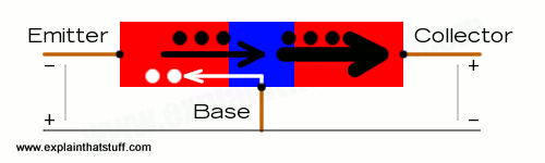 how-transistor-works