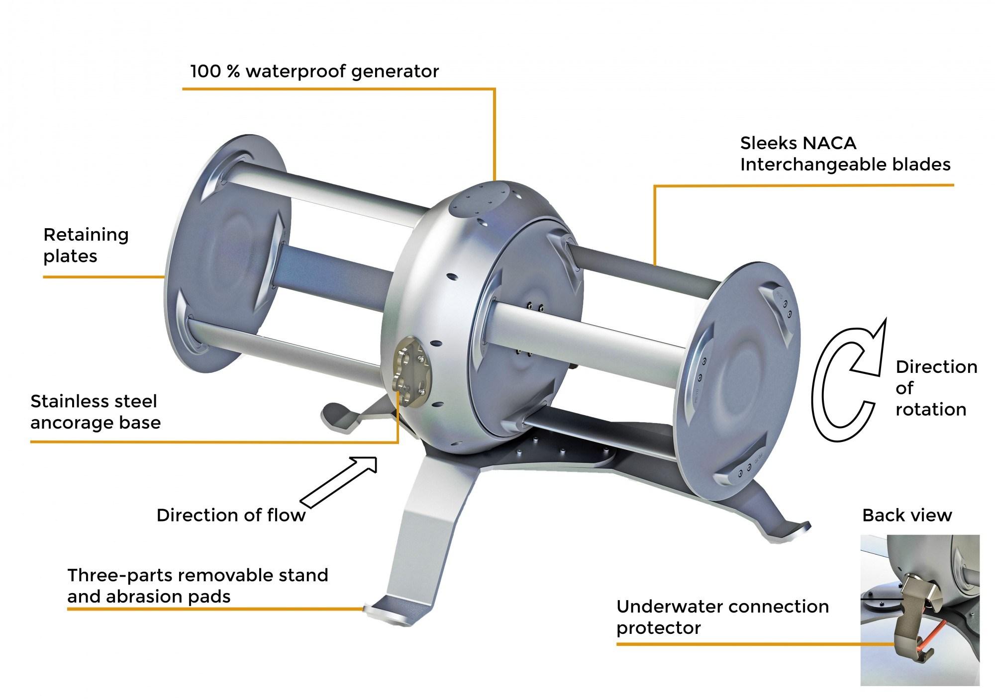 idenergine-turbine