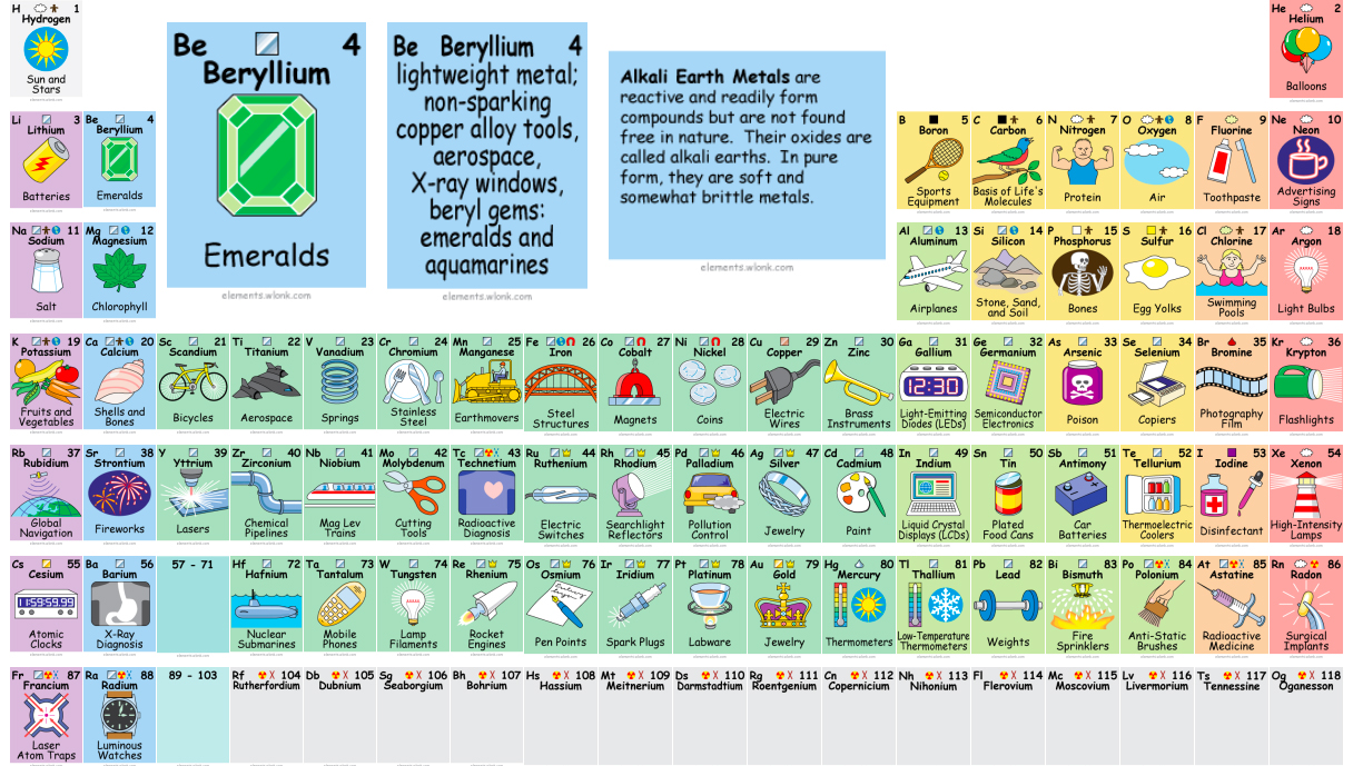 periodic-table2