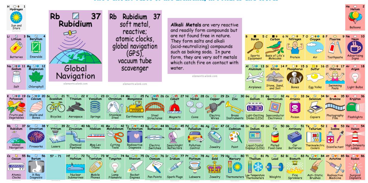 periodic-table3