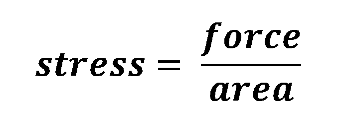 Everyday Formulas That All Engineering Students Use