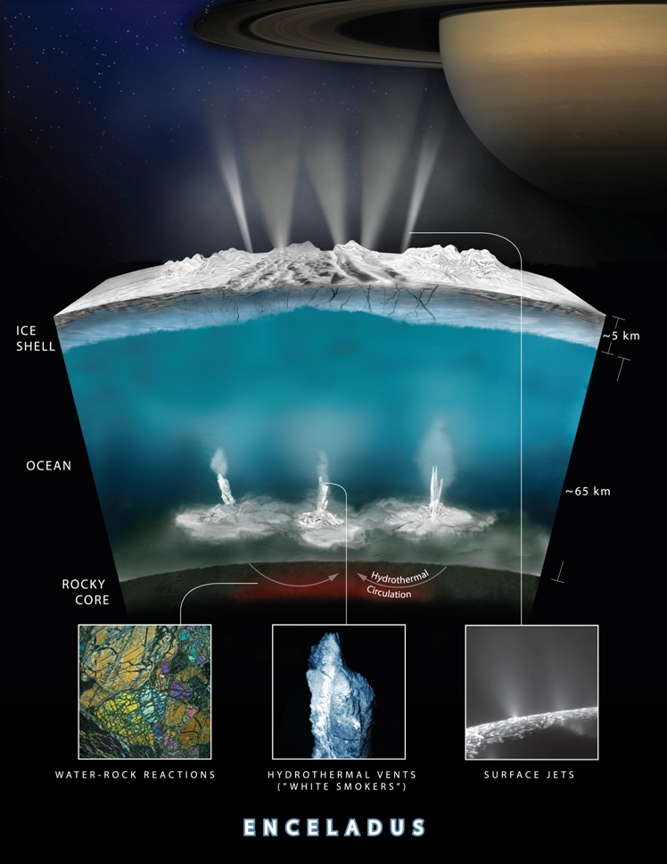 NASA Announces Alien Life Could Exist on Saturn's Icy Moon Enceladus