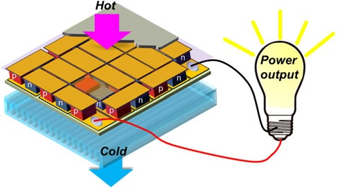 Thermoelectric Fabric Uses Your Body Heat to Power IoT Devices