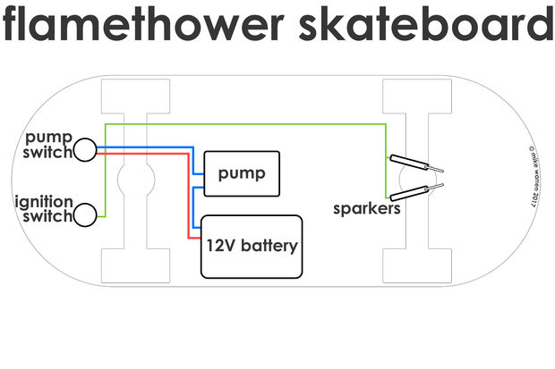 Skateboard flamethrower electronics set-up