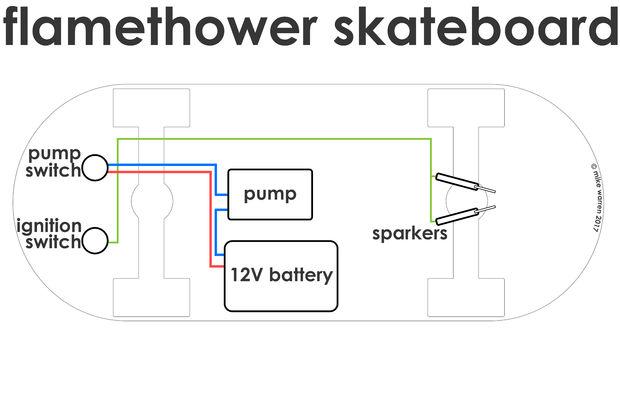 Skateboard flamethrower electronics set-up
