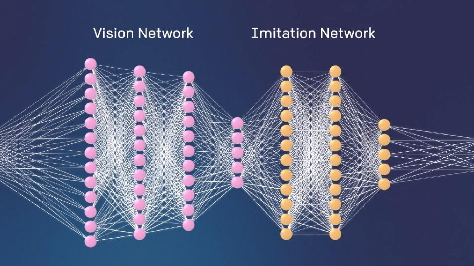 OpenAI's vision and imitation network