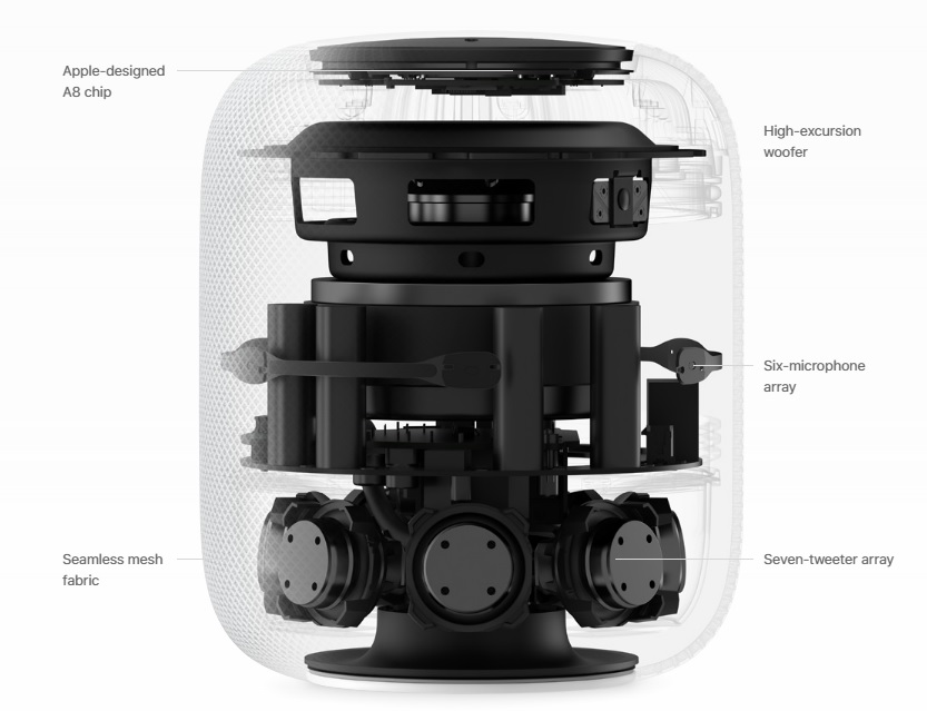Apple's new AI speaker called the HomePod