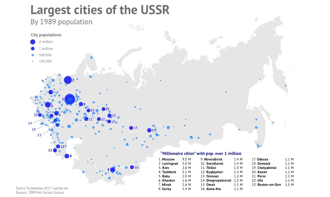 Biggest Soviet cities by population according to Trubetskoy