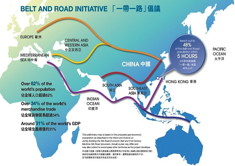 The new Chinese Belt and Road trading route