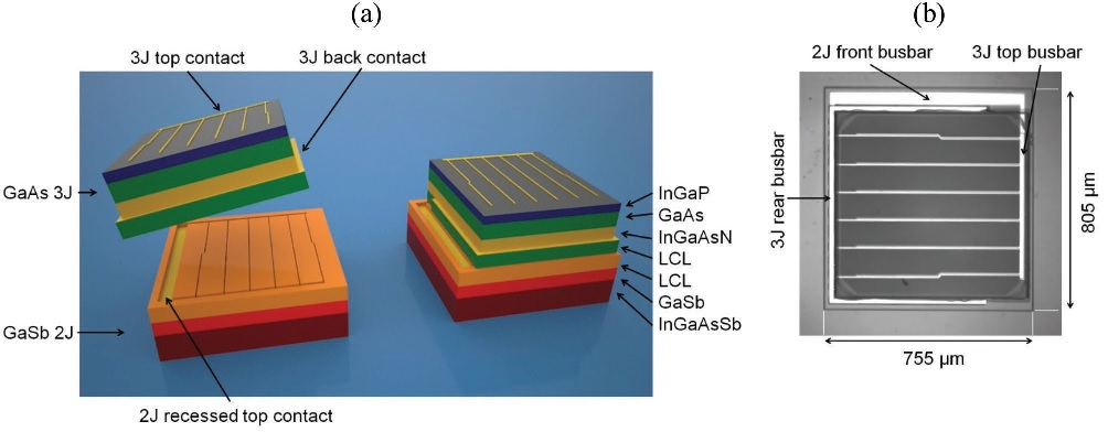 Solar cell prototype by George Washington University