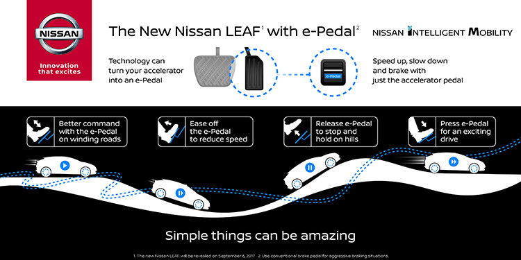 Nissan's New Electric Car Won't Need a Brake Pedal