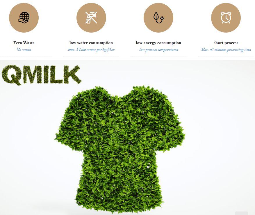 Innovative Alternative Ways to Make Sustainable Clothing