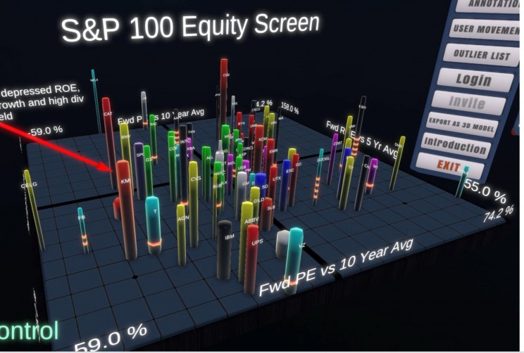dataview vr experience