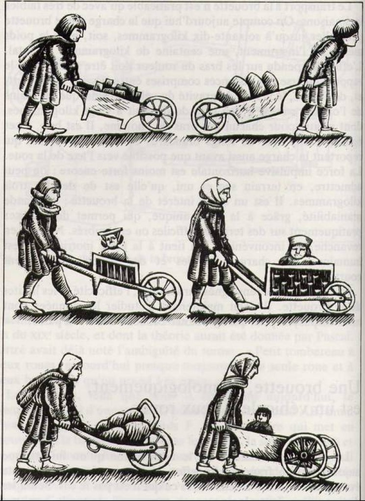 inventions of the middle ages