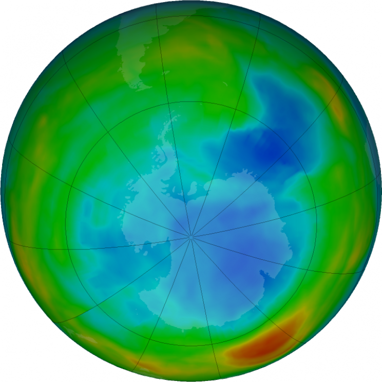 Ozone over the Antarctic pole