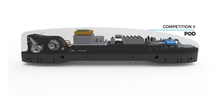WARR Hyperloop pod