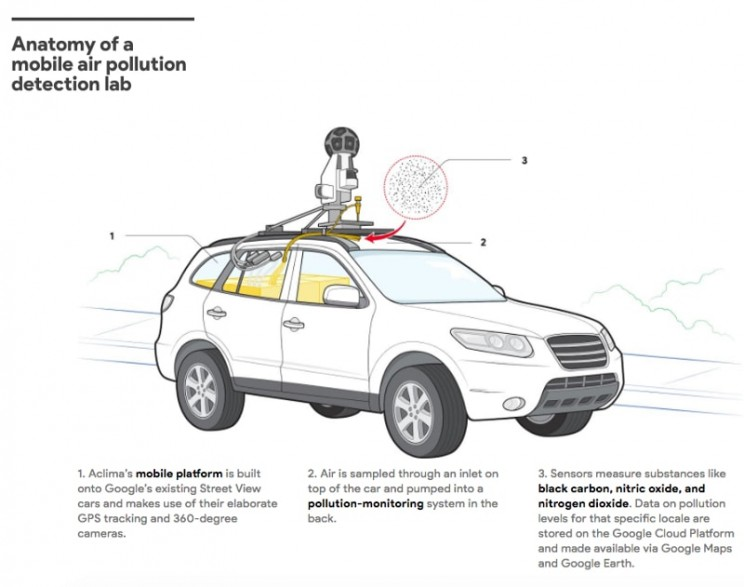 Google Is Now Mapping California's Air Pollution Using Street View Cars