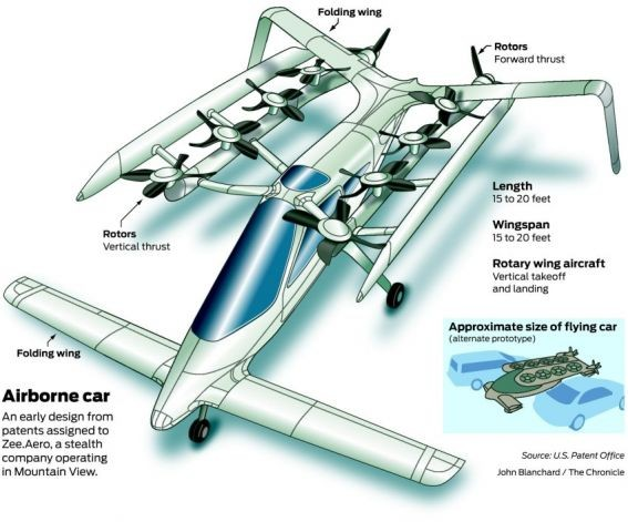 5 Companies Manufacturing Flying Cars