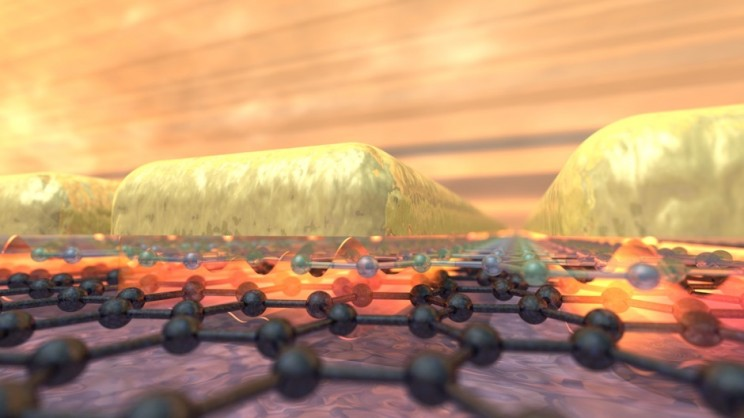Researchers Use Graphene to Confine Light to the One-Atom Limit