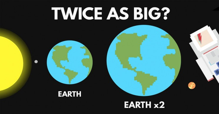 What Would Happen if the Earth were Twice as Big?