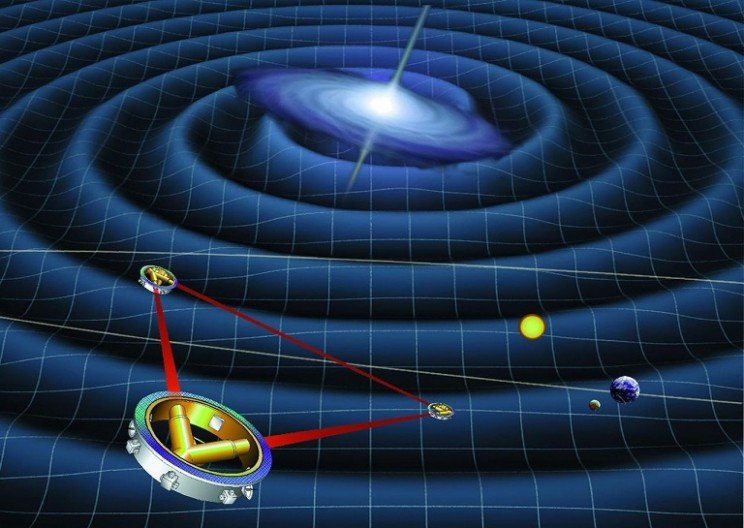 Gravitational Waves Found for the First Time