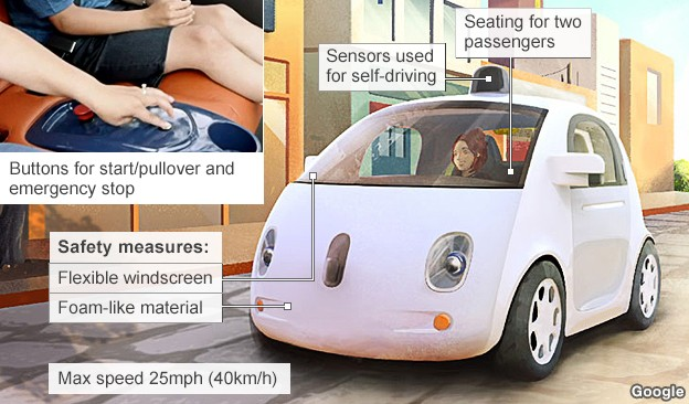 Google's new car has no steering wheel or pedals
