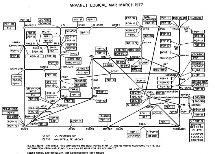 ARPANET, or How the Internet Was Born
