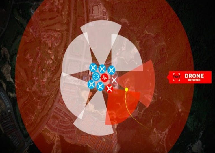 Drone Tracking System Detects and Shoots Drones from the Sky