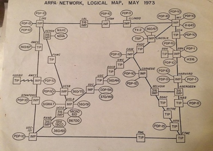 The Entire Internet Mapped Out in May 1973