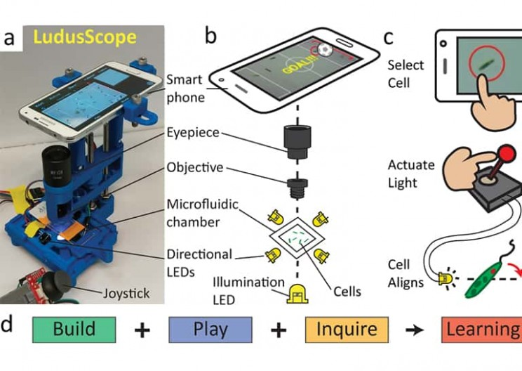 LudusScope Lets Kids Discover Microbiology with a 3-D Printed Microscope