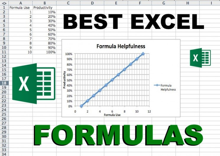 Common Used Excel Formulas