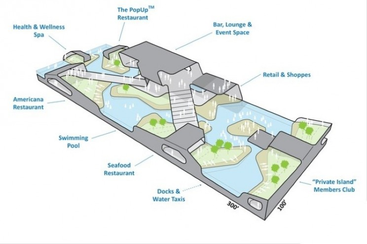 Floating island Breakwater Chicago in planning
