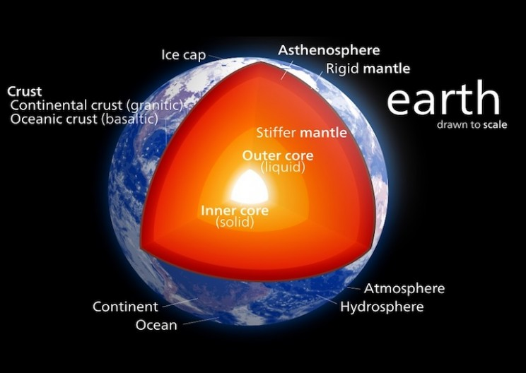 How Much Longer Until the Core of the Earth Runs out of Fuel