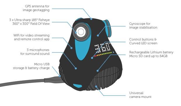 Giroptic 360 degree HD video camera makes panorama simple