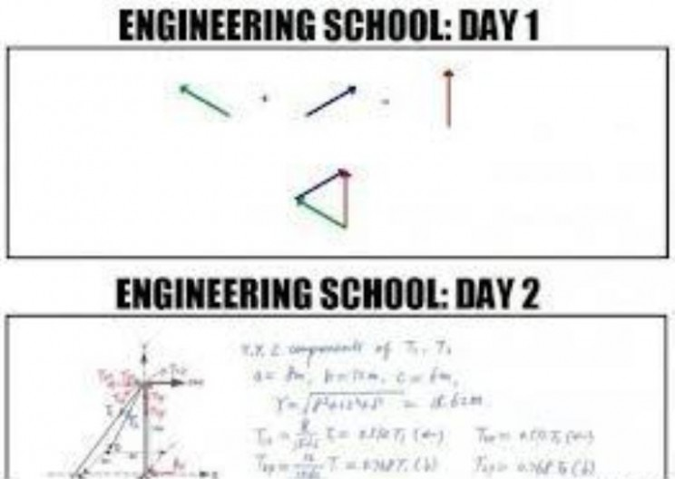 These Engineering Tweets are #TooReal for Students
