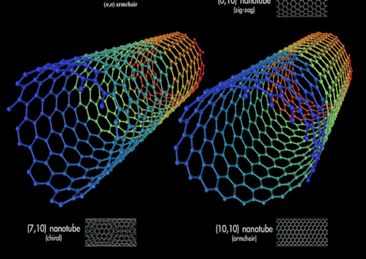 carbon nanotubes picture