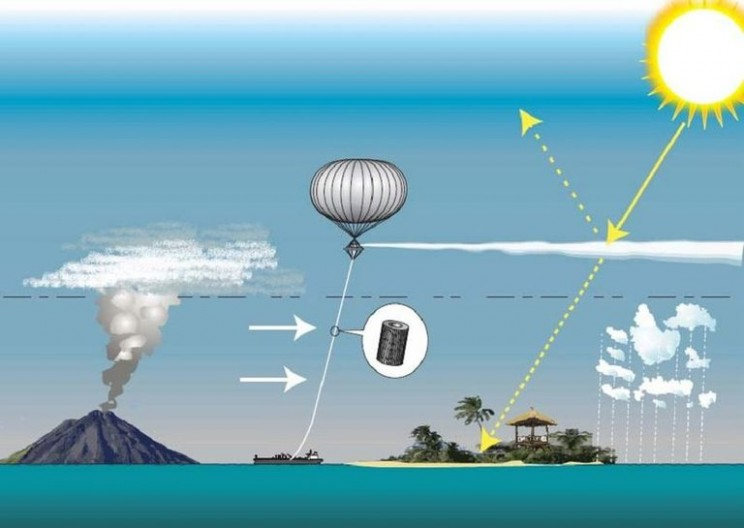 Climate change: The false hope of Geoengineering