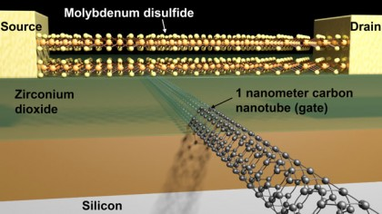 Berkeley Makes the Smallest Transistor Ever Created