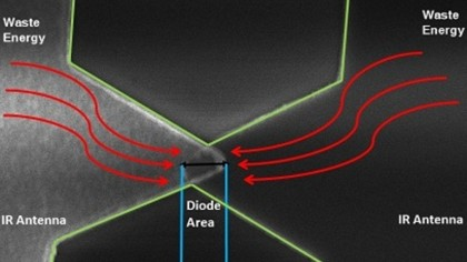 Researchers Create Diode that Generates Electricity Using Infrared Energy