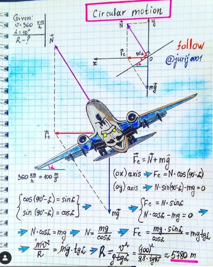 This Physics Teacher Makes Art Out of Formulas