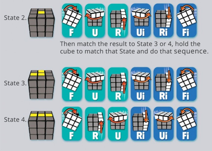 solve the rubik's cube yellow cross