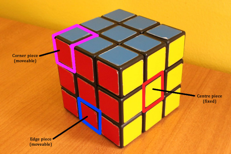 know your rubik's cube