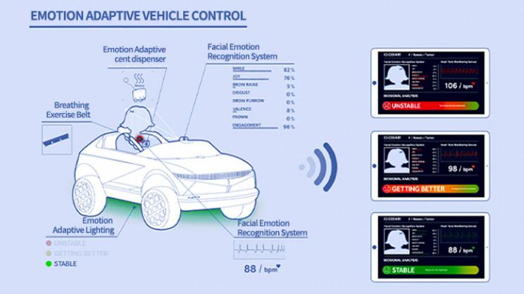 Hyundai Donates Emotion-Reading Mini EV to Children's Hospital